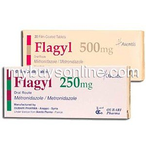 Purchase Flagyl England